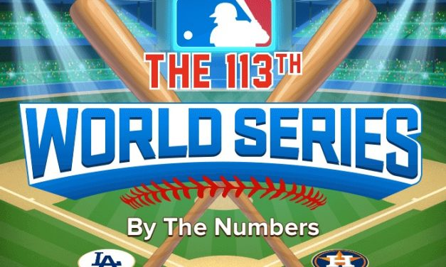 Fun Facts: Houston Astros and 2017 World Series